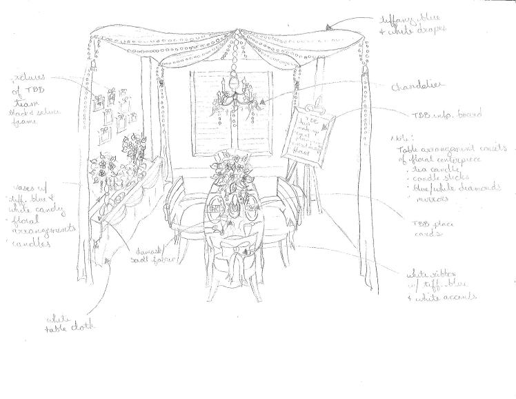 "Sketch of Showroom 1 called ""Let Us Be Your Something Blue"", which is catered to the display of Tres Belle's Planning and Coordination Services as well as its Event & Floral Design Services."